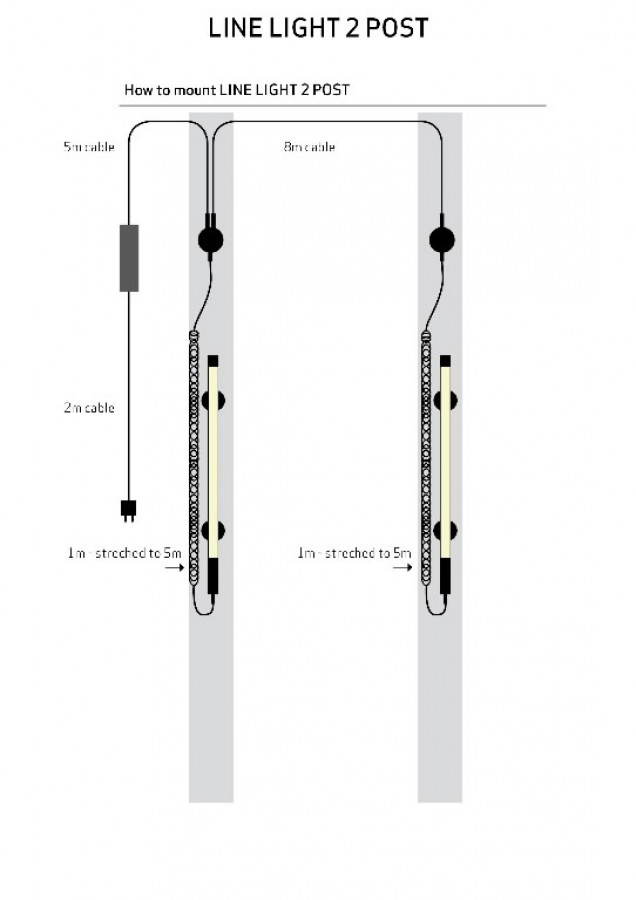 LED töölamp LINE LIGHT 2-post, Scangrip
