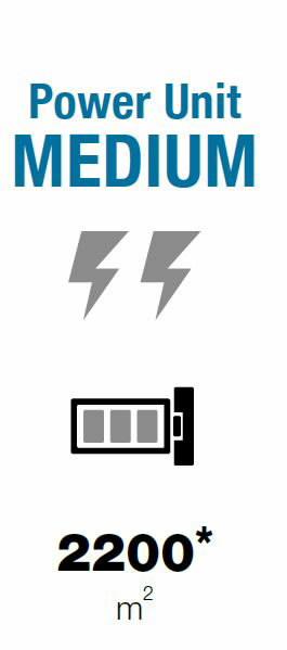 Akumulators un lādētājs Medium 4.0 (5A/5,8)