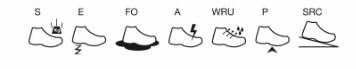 Safety shoes Skipper Lady Cima, black S3 ESD SRC women 40, Sixton Peak