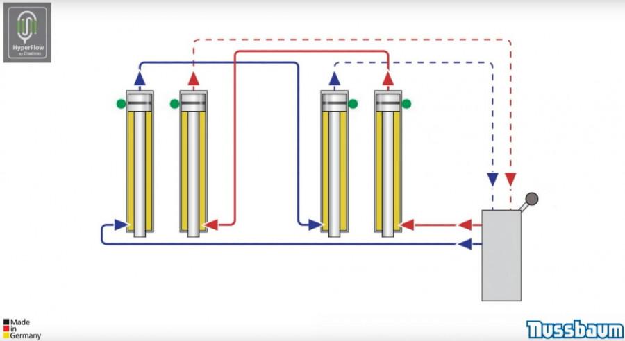 2-post tõstuk POWER LIFT HF 3S 3000 DT 3T, Nussbaum