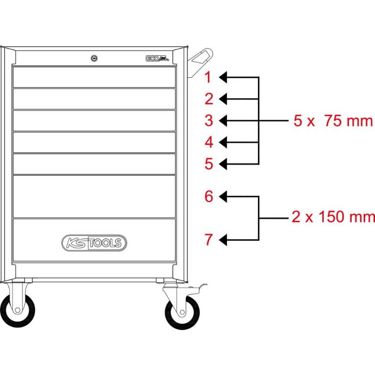 Tööriistakäru ECOline, 7-sahtlit +kmpl 215-osa, KS Tools