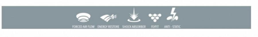 Iekšzoles, Modularfit, vidējs izliekums, pelēkas/zilas 40, Sixton Peak
