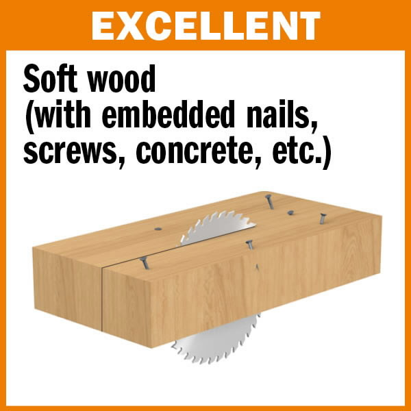 Saw blade for wood 315X3.2X30 Z=24 5