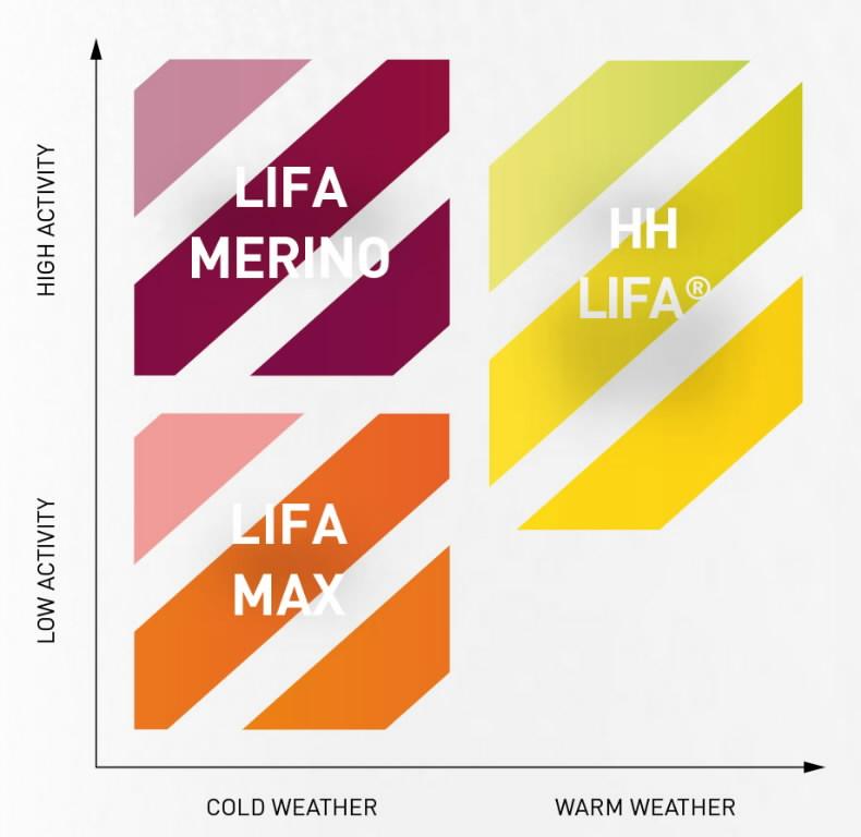 Termopüksid Lifa Merino, tumesinine 3XL, Helly Hansen WorkWear