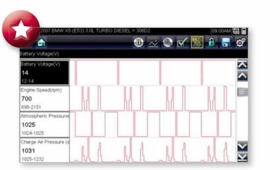 OBD tester SnapOn PDL 4000 International, SUN Diagnostics
