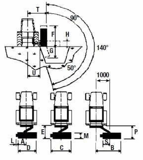 Jäätmaaniiduk Muratori MTL2-130