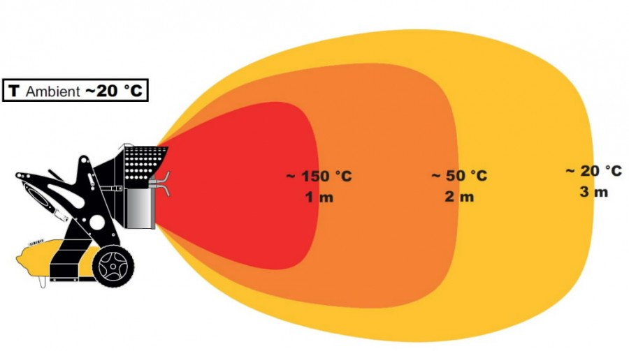 Soojuskiirgur infrapuna, diiselküttega XL 9 SR, 29 / 43 kW
