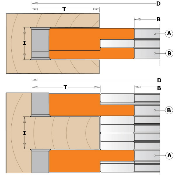 2 PIECE ADJUSTABLE GROOVING CUTTER HEAD SET HW D=150X14-28X4, CMT