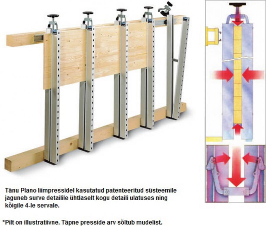 Mechaninis klijavimo presas Plano 7.0, Scheppach
