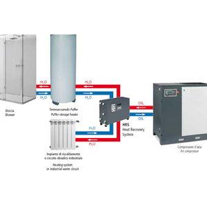 Siltummaiņa sistema 40-55kw skrūves kompresoram, Fini