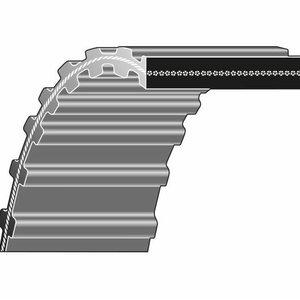 Hammasrihm 2000DS8M25, Ratioparts