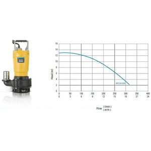 Sludge submersible pump WEDA S08N, Atlas Copco
