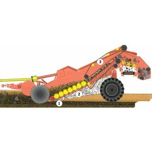 Mullaseparaator  CS150 Combi Star, Grimme