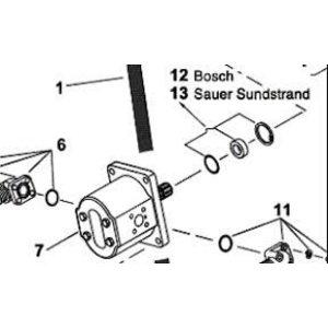 Ventilaatori hüdromootor ,Sauer, 750A, John Deere