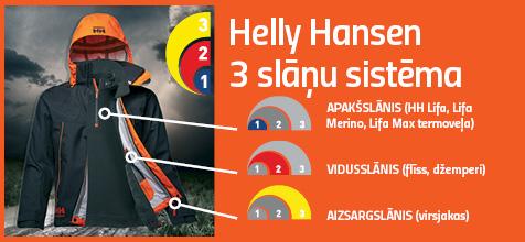 Helly Hansen 3 slāņu sistēma
