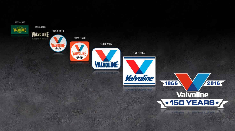 Valvoline'i logod läbi aegade